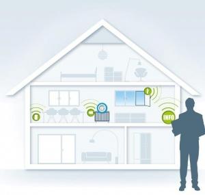 Safe Home Safe Control Kontrolle