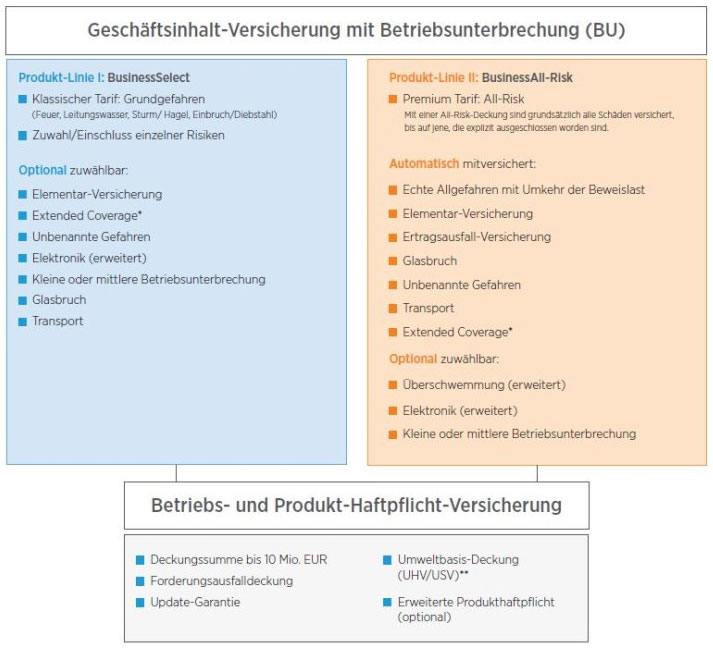 obsthaendler-businessselect-gemuese-zielgruppe-grafik